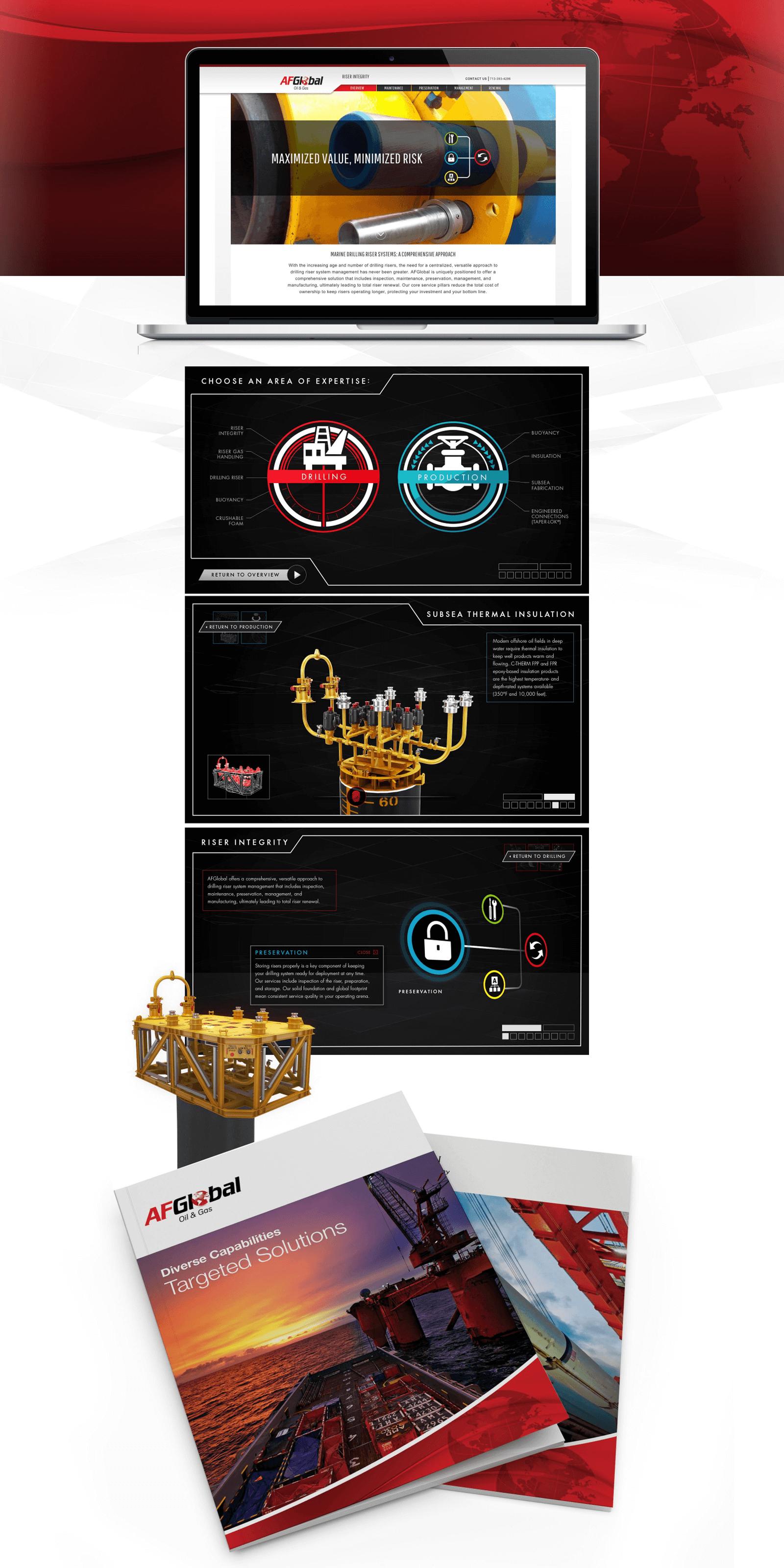 Collage of sample deliverables for AF Global