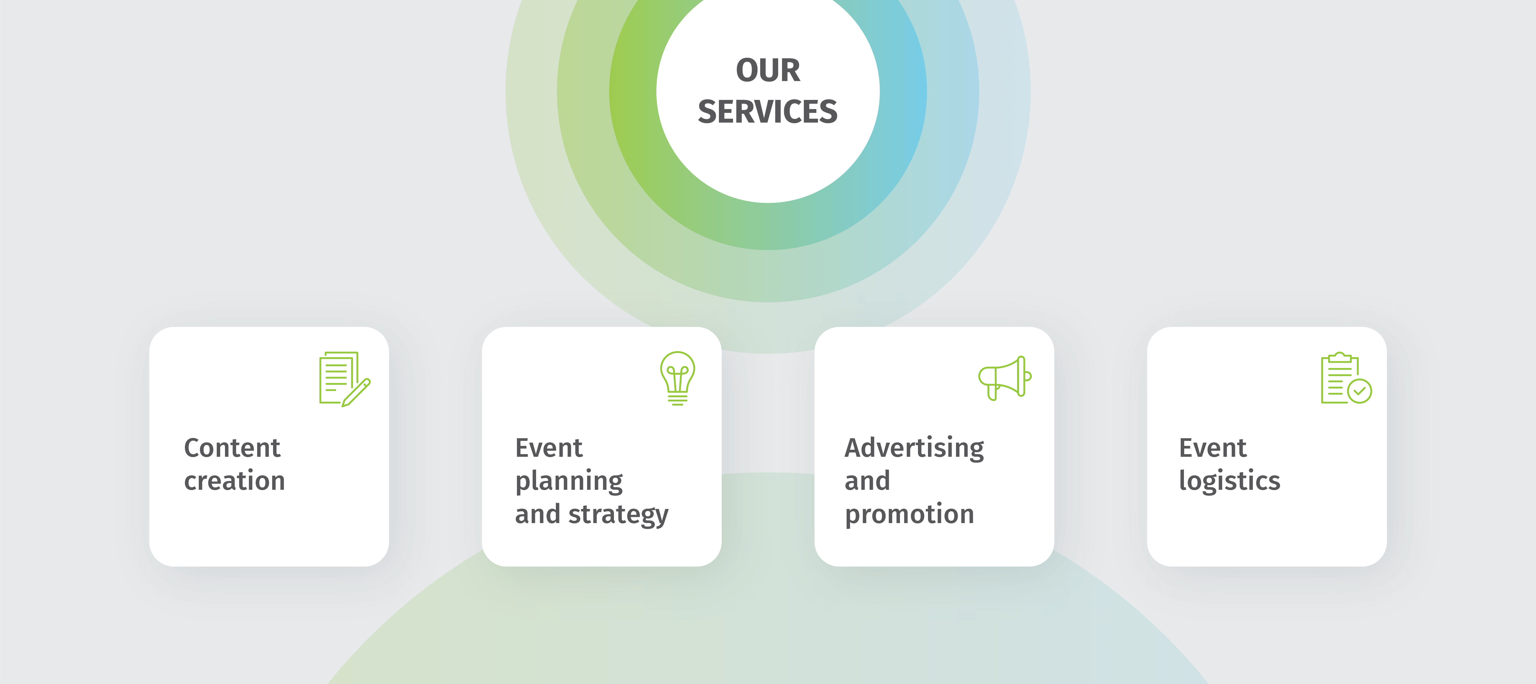 Our Services: Content creation, Event planning and strategy, Advertising and promotion, Even logistics